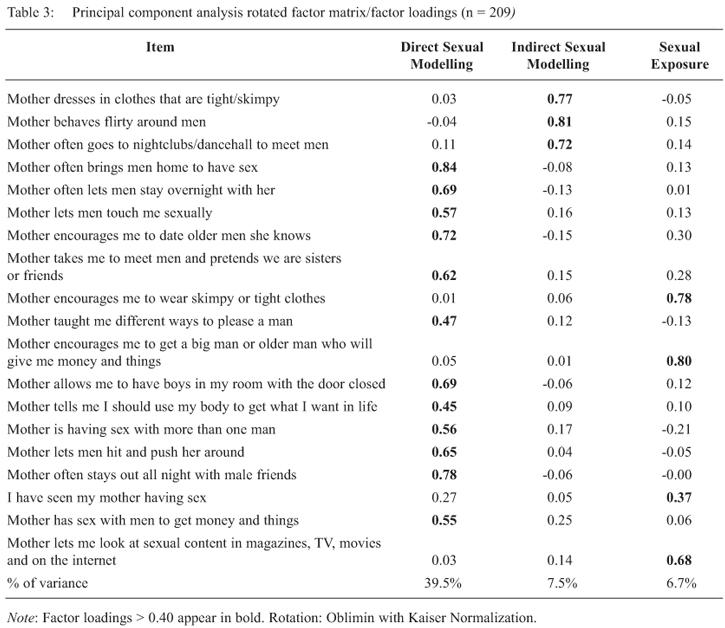 survey question sex gender jpg 1500x1000